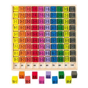 Ulysse – Juego De Tabla De Multiplicar (10×10)